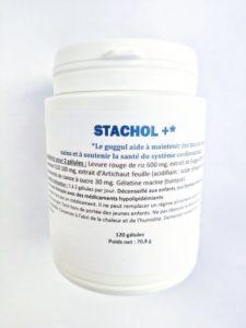Stachol + Interphyt